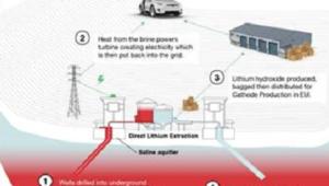 19.10.2020: Vulcan Zero Carbon Lithium™ Project Update