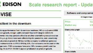 29.09.2020 EDISON-Research: mVISE hat einen guten Starte in das Jahr 2020 trotz COVID-19 geschafft.