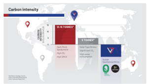 23.06.2021: Vulcan certified as a carbon neutral business in Australia