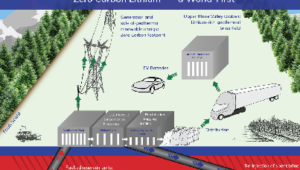 05.07.2021 Vulcan Energy: DFS team appointed for Zero Carbon Lithium™ Project