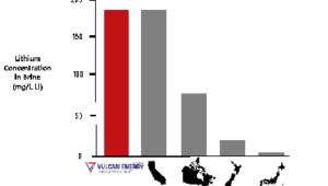 29.07.2021 Vulcan Energy: Quarterly Activities Report June 2021