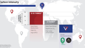 14.09.2021 Vulcan Energy: Vulcan launches A$200 million Placement to accelerate exploration initiatives and expand its dual renewable energy and lithium development strategy